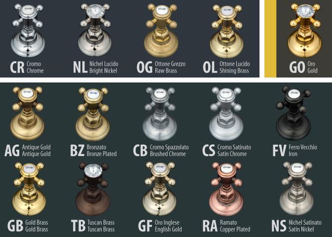 Варианты гальванического покрытие металлических изделий