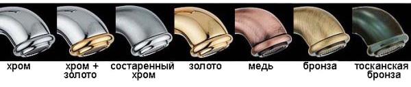 Гальванические покрытия алюминия и меди